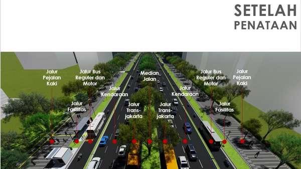 Anggaran Perbaikan Trotoar Sudirman-Thamrin dari KLB Pengembang