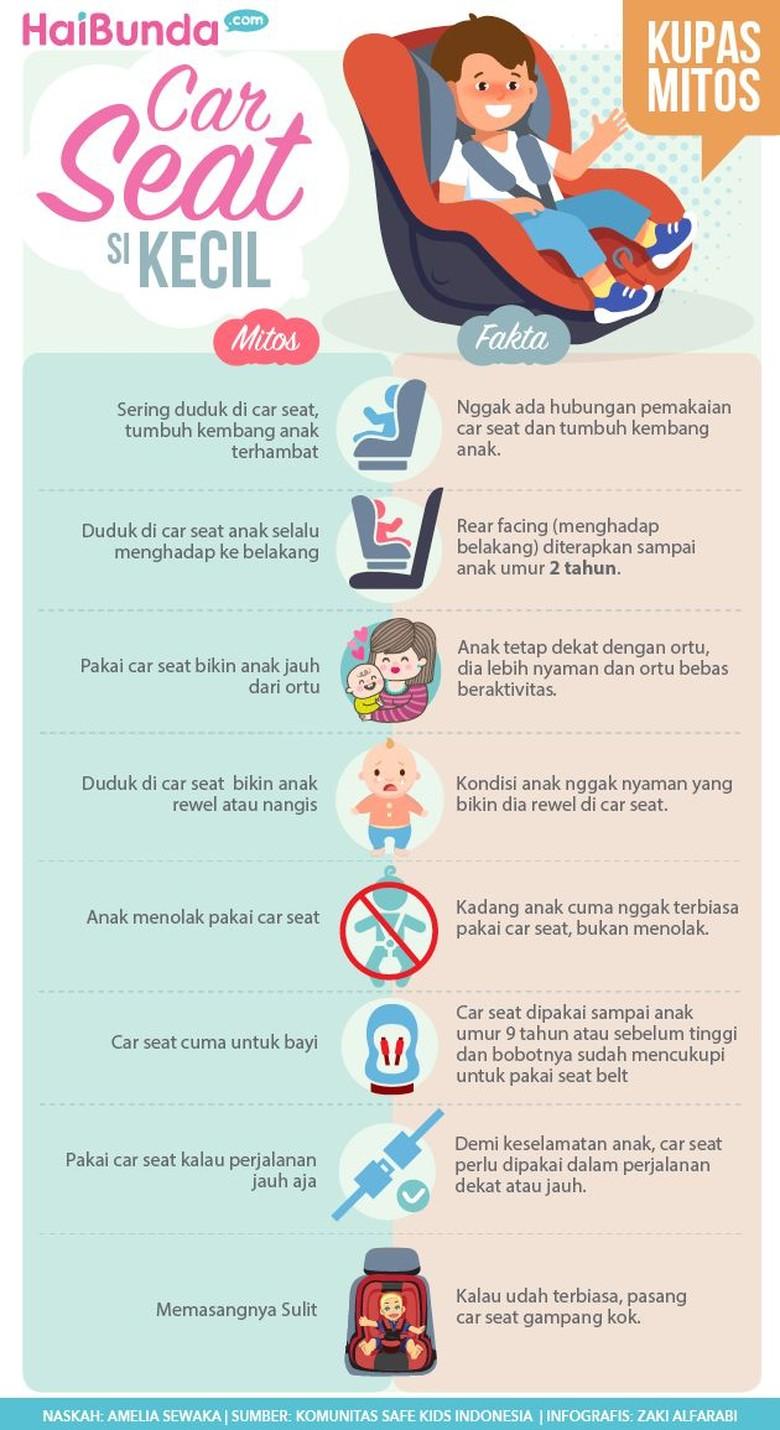 Kupas Mitos Car Seat si Kecil/ Foto: Infografis