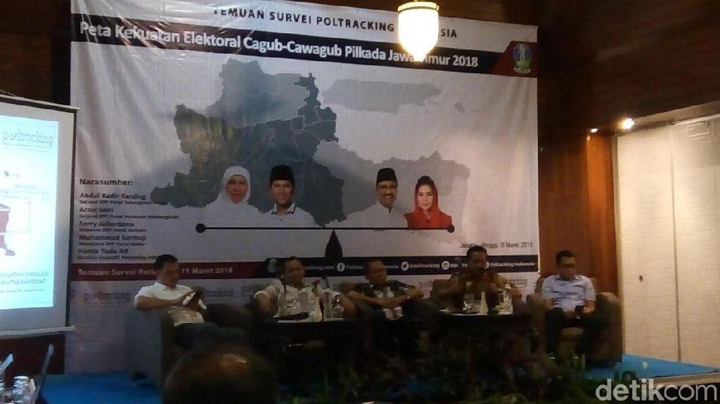 Survei: Pemilih Jokowi Pro Khofifah, Pemilih Prabowo Pro Gus Ipul