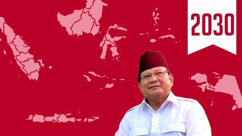 Jurus Koopetisi untuk Hindari Indonesia Bubar di 2030