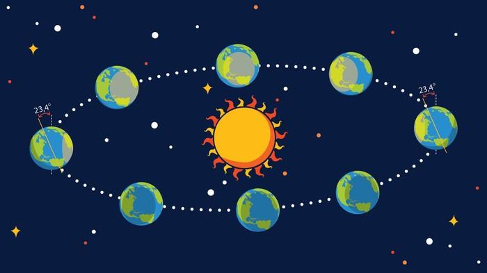 Ilustrasi Bumi mengorbit Matahari. Foto: Nadia Permatasari W