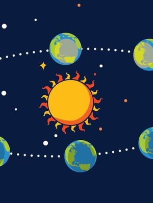 Hari Tanpa Bayangan, Bukti Bumi Bulat