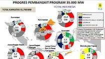 Tiga Tahun Jalan, Ini Progres Teranyar Proyek 35.000 MW