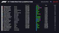 Permalink to Sesi Ketiga Dikuasai Ferrari, Vettel Tercepat