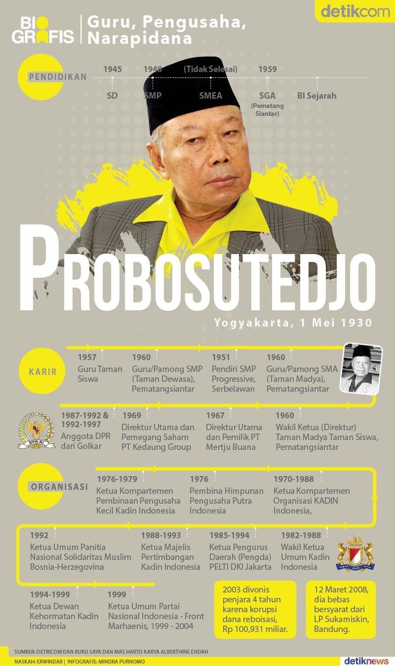 Probo, Adik Soeharto di Panggung Bisnis