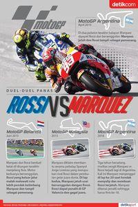 Rossi vs Marquez yang Selalu Panas