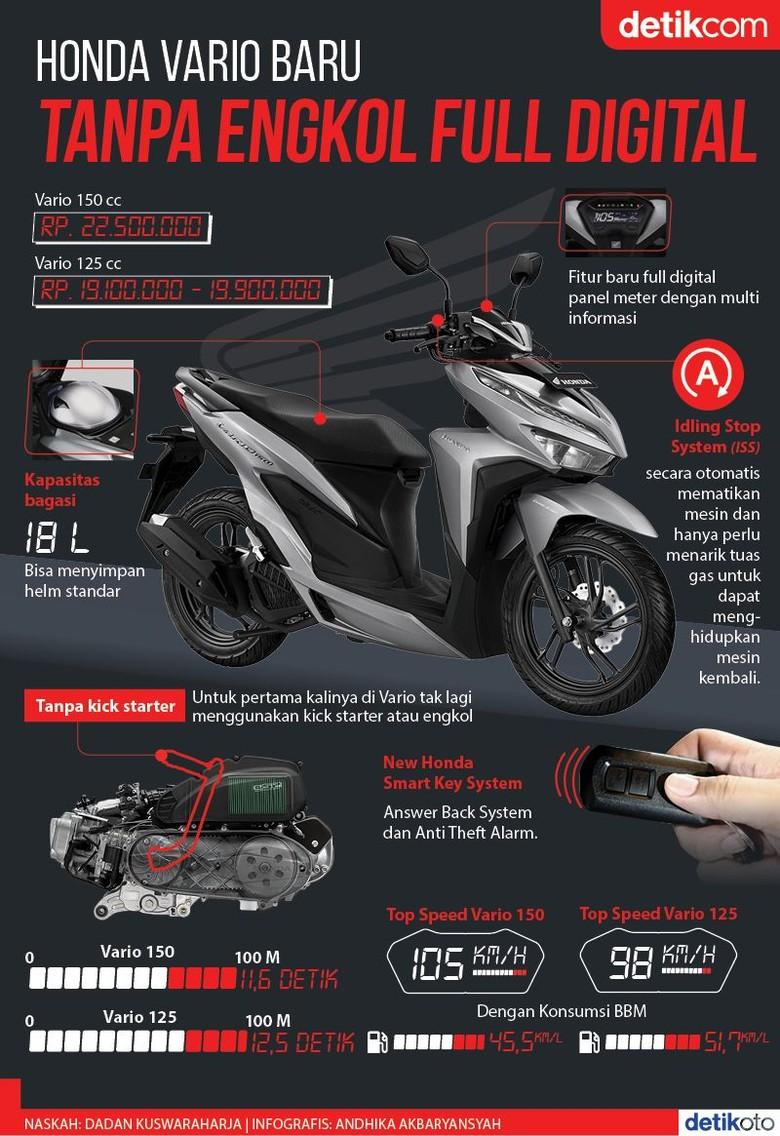 Honda Vario, Tanpa Engkol Full Digital