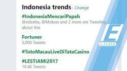 Trending Topic Twitter Didominasi Setya Novanto