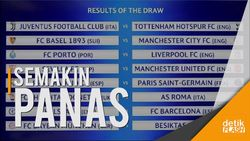Hasil Undian Babak 16 Besar Liga Champions!