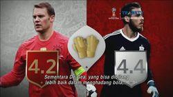 Adu Jago Manuel Neuer Vs David De Gea