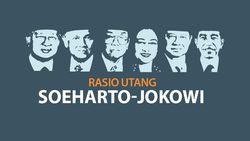 Hitungan Rasio Utang Era Soeharto hingga Jokowi