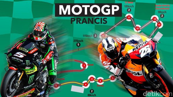 MotoGP Prancis