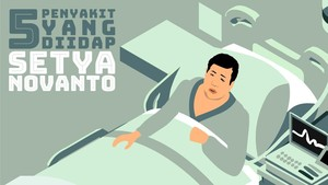Daftar 5 Penyakit yang Diidap Setya Novanto