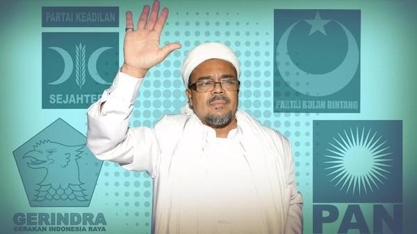 Koalisi Habib Rizieq
