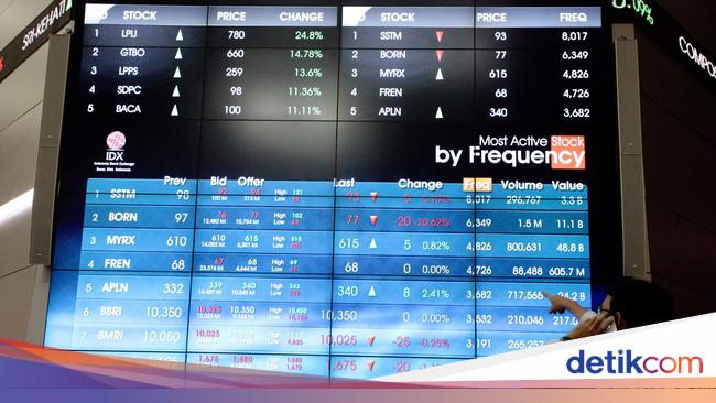 Bursa saham forex hari ini