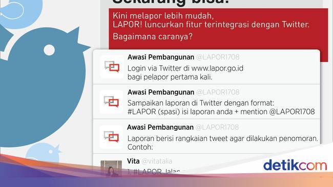 Kantor Staf Presiden Buka Layanan Pengaduan Via Twitter