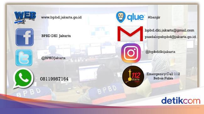 Layanan Panggilan Darurat Jakarta Siaga 112 Siap Terima Aduan Warga