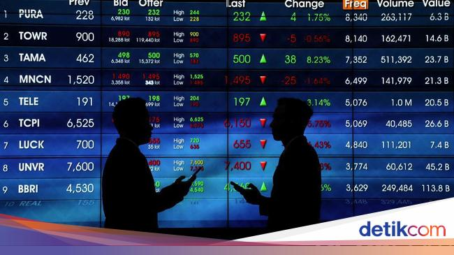 finance.detik.com