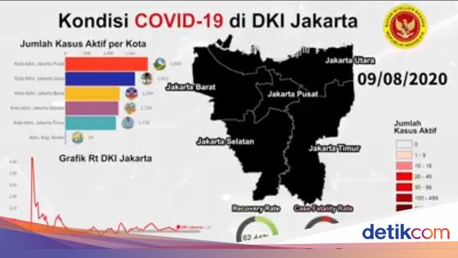 Viral 'Jakarta Zona Hitam Corona' Dipastikan Hoax, Ini Faktanya