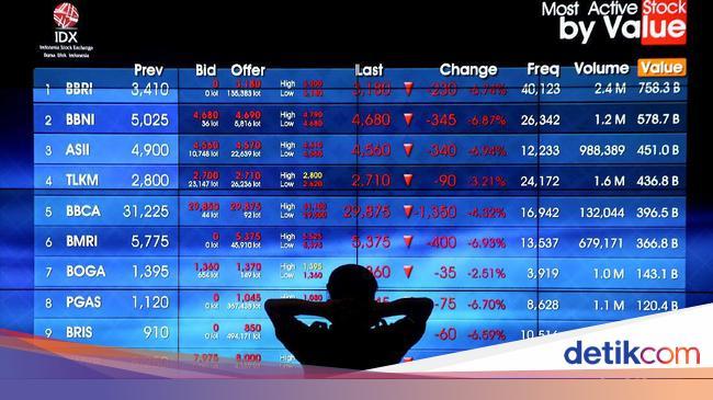 cium strategi perdagangan perdagangan opsi dengan uang