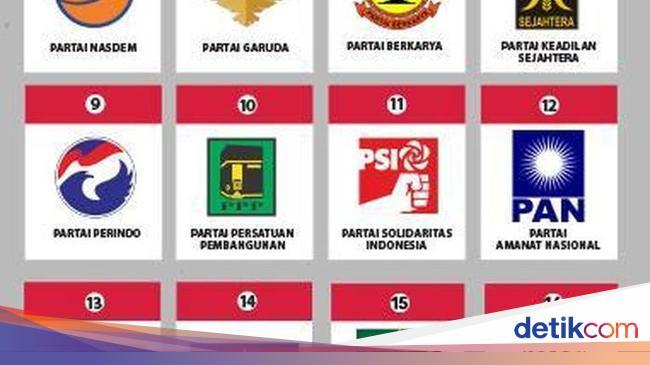 Oposisi Naik di Survei Indostrategic: Demokrat-PKS