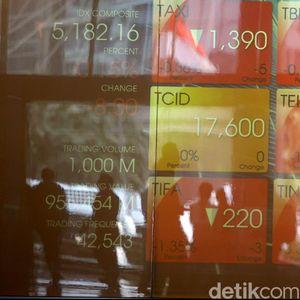 Melawan Bursa Asia, IHSG Dibuka Hijau ke Level 6.420