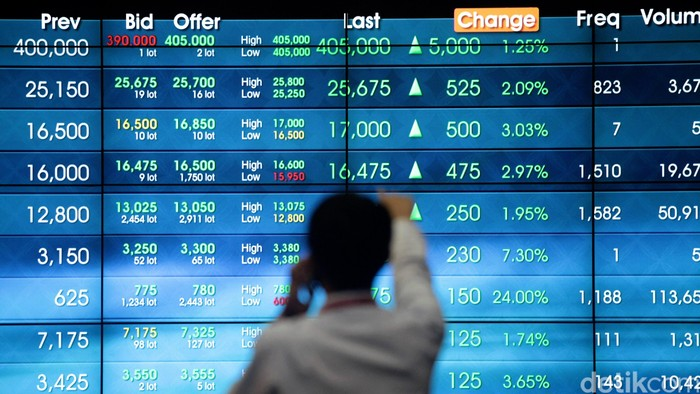 Karyawan mengamati layar Indeks Harga Saham Gabungan (IHSG) di Bursa Efek Indonesia, Jakarta, Senin (29/09/2014). IHSG berhasil bertahan di zona hijau hingga akhir perdagangan. Indeks itu ditutup pada level 5.142,01 atau rebound 0,18%,Sektor keuangan menjadi pendorong indeks dengan kenaikan 0,77%.