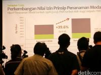 Sederet Diskon Pajak untuk Investor dari Jokowi