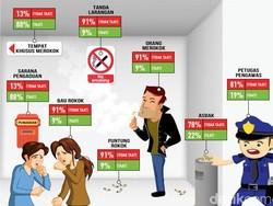 Infografis: Soal Larangan Merokok, Ini Daftar Dosa Pengelola Mal di DKI