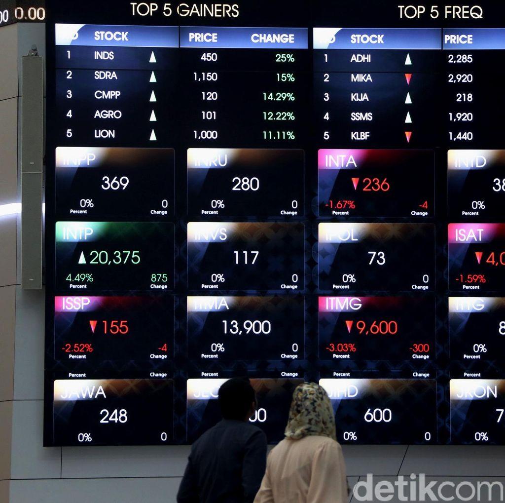 Jeda Siang, IHSG Berbalik Negatif ke 6.331