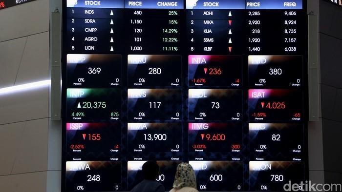 Indeks harga saham gabungan (IHSG) berbalik melemah 0,07% atau 3,04 poin ke level 4.497,91 pada perdagangan Rabu (18/11/2015). Sementara HP Analytics mengemukakan indeks MSCI Asia Pacific dibuka menguat pagi tadi, didorong oleh penguatan pada saham di bursa Jepang. Mata uang yen melemah terhadap dolar menjelang pertemuan bank sentral Jepang (BOJ). Para investor juga menanti hasil minutes dari the Fed yang akan dirilis hari ini. IHSG hari  diperkirakan bergerak di kisaran 4.4534.545, Rabu (18/11/2015). Rachman Haryanto/detikcom.