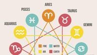 Ramalan Zodiak Hari Ini: Cancer Jaga Kebugaran, Libra Jaga Kebersihan Makanan