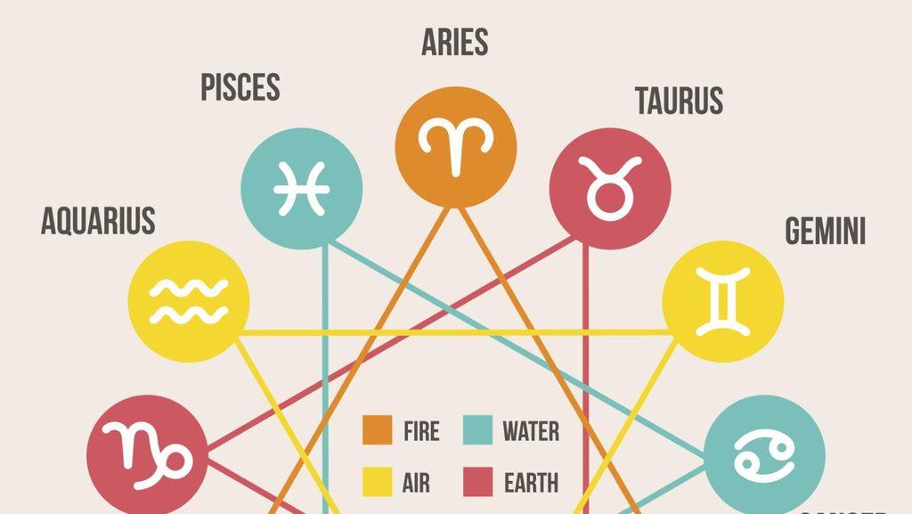 Ramalan Zodiak Hari Ini: Capricorn Banyak Order, Taurus Perhitungkan Waktu
