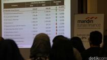 Meski Lesu, Mandiri Tunas Finance Pede Bisa Raup Pembiayaan Rp 18 T