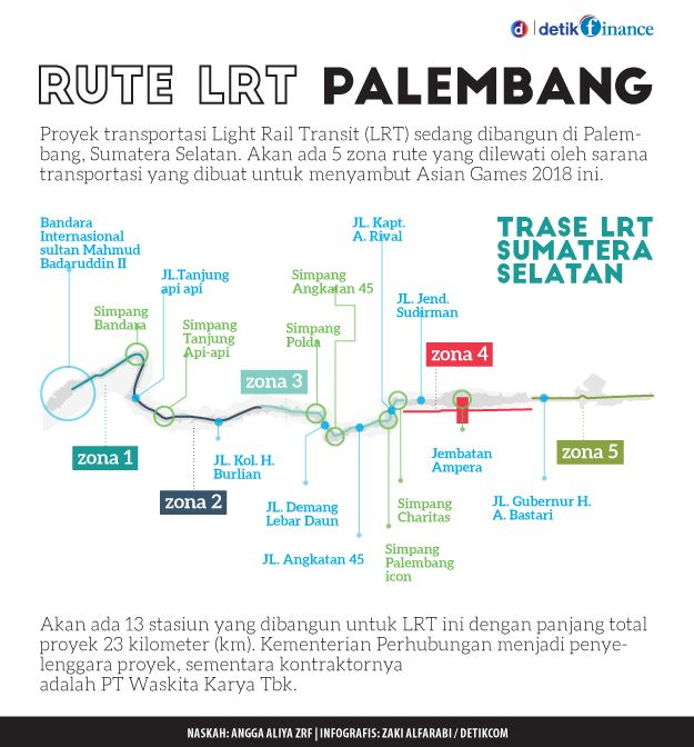 Ini Peta Rute LRT Palembang