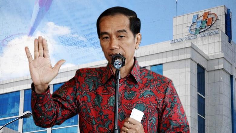 Di Rapat, Jokowi: Saya Tak Ingin Lagi Dengar Keluhan Soal Pelayanan Publik!