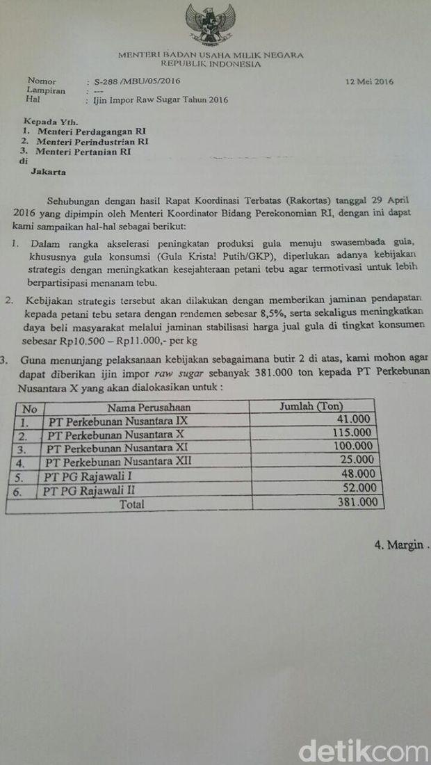 Ini Surat Rini Untuk Permohonan Izin Impor Gula 381 000 Ton