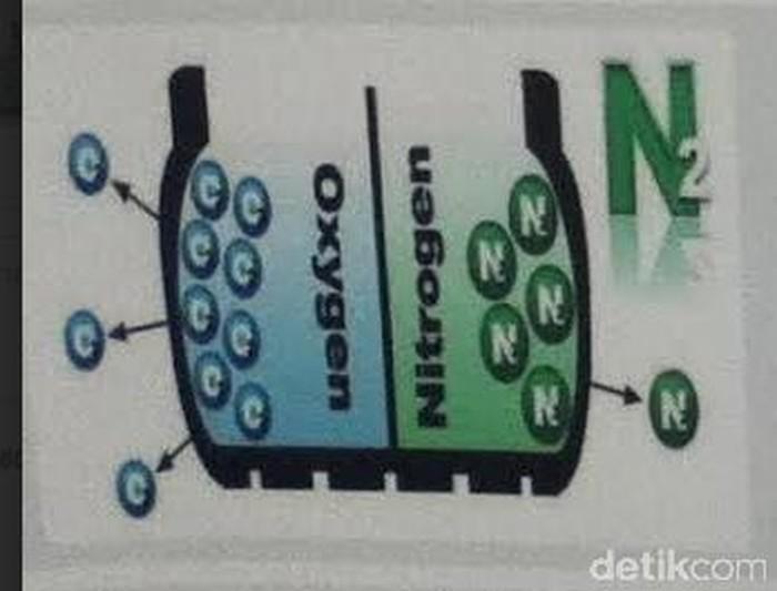 Keuntungan ban nitrogen versus ban oksigen biasa