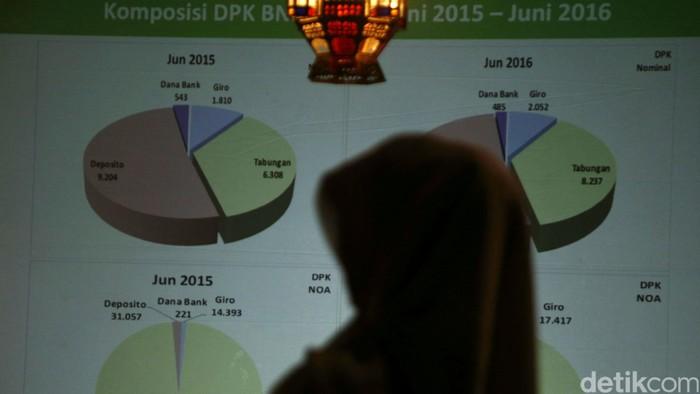 PT Bank BNI Syariah membukukan laba bersih Rp 145,65 miliar pada semester I tahun 2016. Hal itu disampaikan oleh Dirut BNI Syariah Iman Teguh Saptono di Jakarta, Kamis (28/7/2016).
