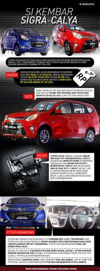 Infografis Toyota Calya