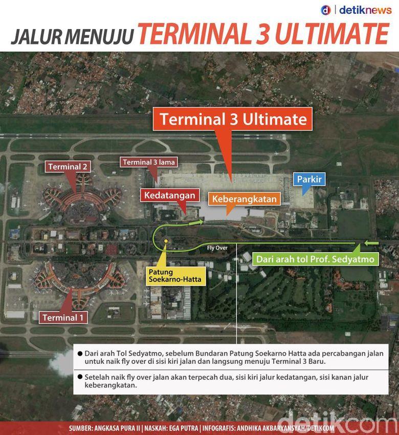 Jalur Menuju Terminal 3 Ultimate