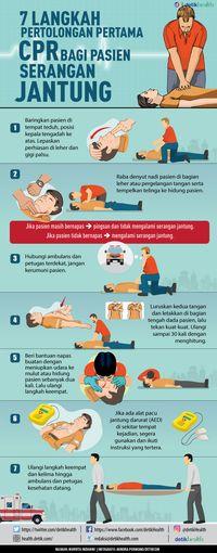Cara Memberikan Napas Buatan pada Korban Kecelakaan