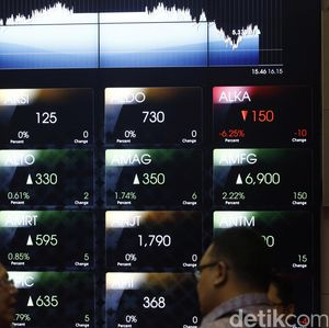 OSO Securities: IHSG Berpeluang Rebound ke 5.890