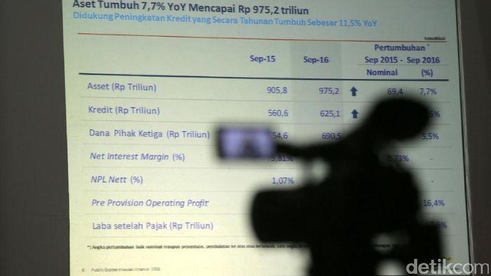 Bank Mandiri menggelar paparan publik Laporan Keuangan Triwulanan III/2016 di Jakarta Rabu (25/10). Bank Mandiri terus meningkatan pertumbuhan kredit.
