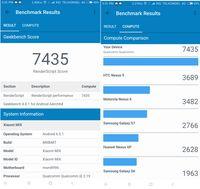 Hasil benchmark menggunakan Geekbench 4