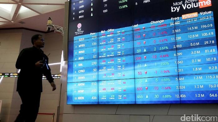 Perdagangan Indeks Harga Saham Gabungan (IHSG) ditutup di zona hijau di Bursa Efek Indonesia (BEI), Selasa (8/11/2016). IHSG ditutup meroket hingga 1,57%.