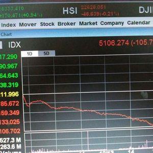 OSO Securities: IHSG Cenderung Melemah Kisaran 5.746-5.827