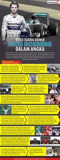 Pensiun, Nico Rosberg Bersenang-senang dengan Fans di Lintasan Offroad