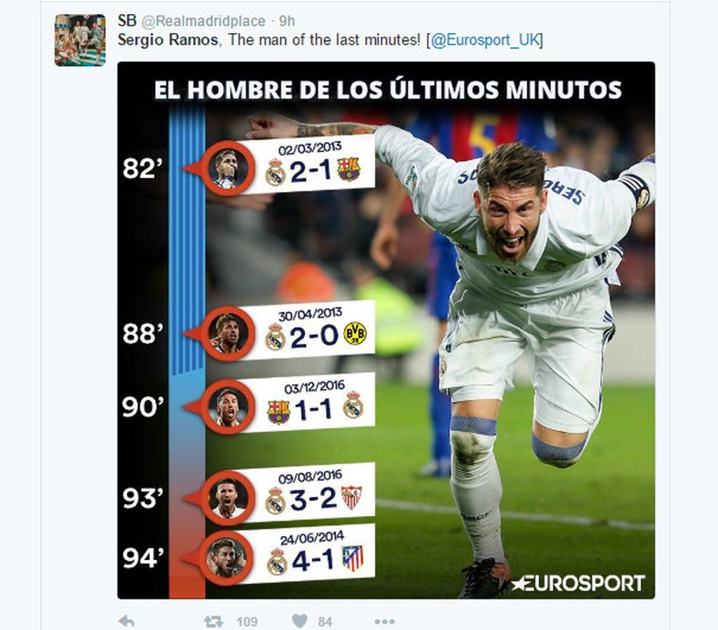Gol-gol penting Ramos di beberapa pertandingan menetukan Madrid, di menit-menit akhir pertandingan. Foto: Istimewa