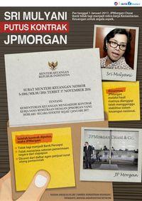 Sri Mulyani Putus Hubungan dengan JPMorgan